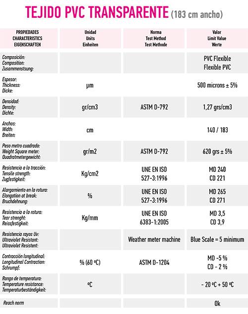 caracteristicas tejido mampara Covid-19
